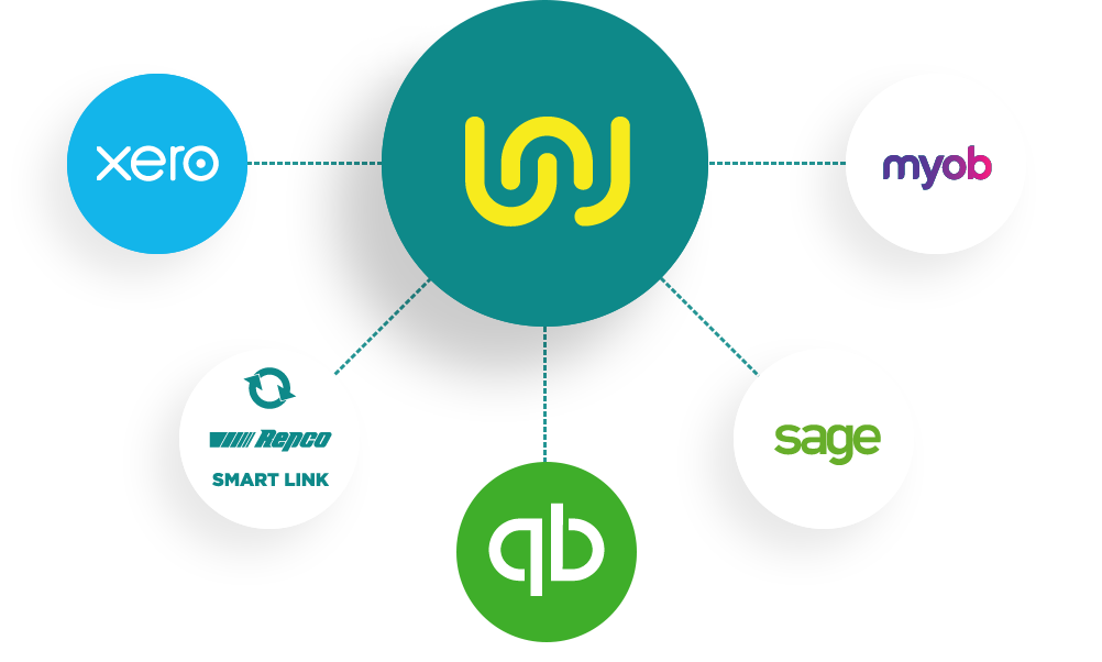 Integration-logos-2a